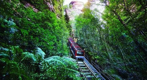 Railway Scenic World